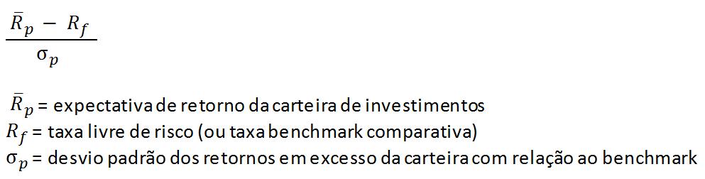 Índice de Sharpe - o que é e para que serve 2 - equação - Seu Guia de Investimentos
